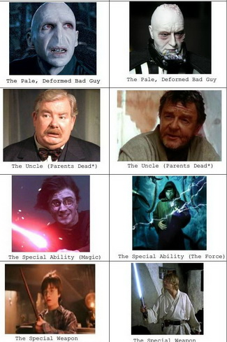 harry_potter_vs_star_wars.jpg