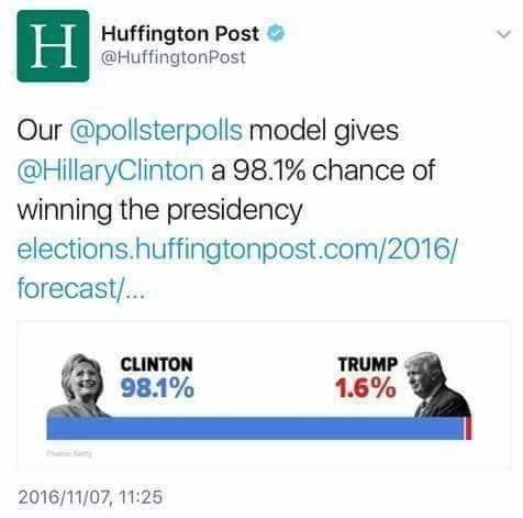 huffpo predicts 2016 election.jpg