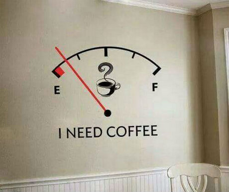 i need coffee meter.jpg