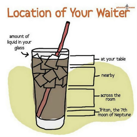 location of waiter.jpg