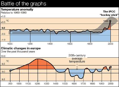 mwp-graphs.jpg