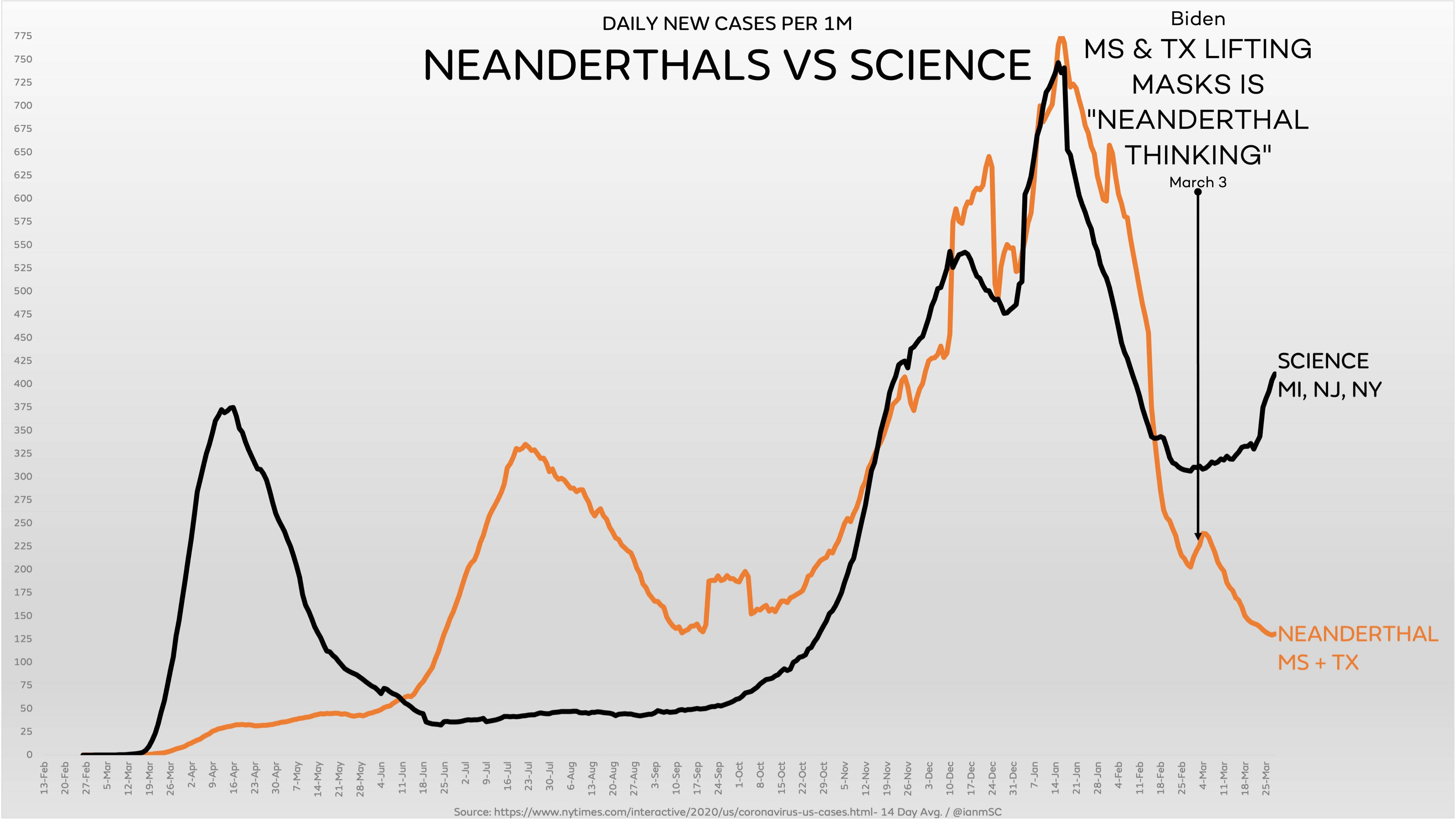 neanderthalscience.jpg