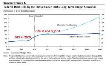 obama-debt-gdp1-e1308765076270.jpg