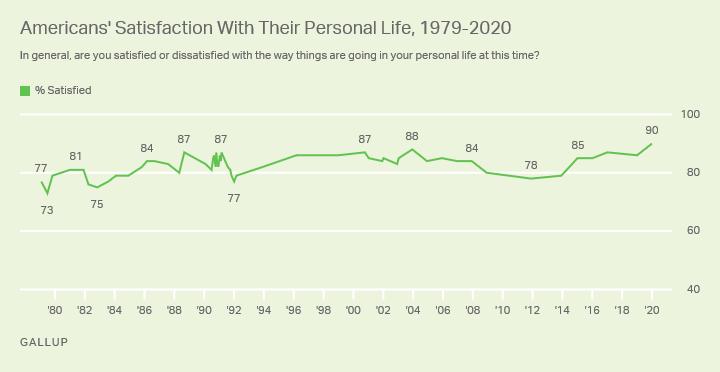 personalsatisfaction