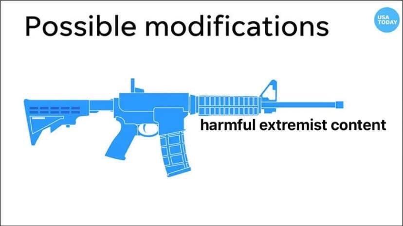 possiblemodificationsextremistcontent