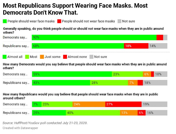 republicanssupportmasks