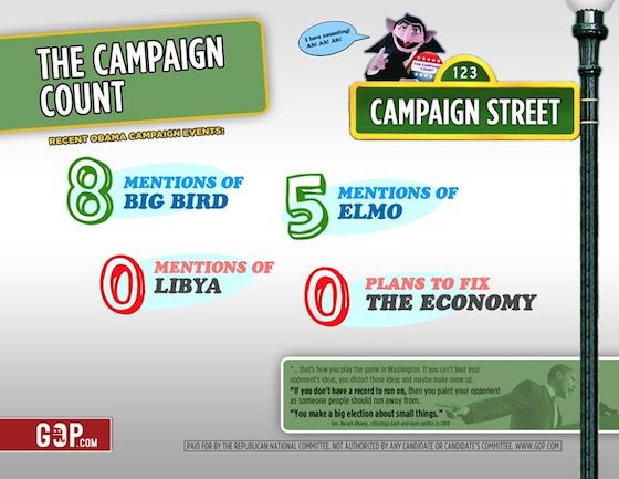rnc-campaigncount.jpg
