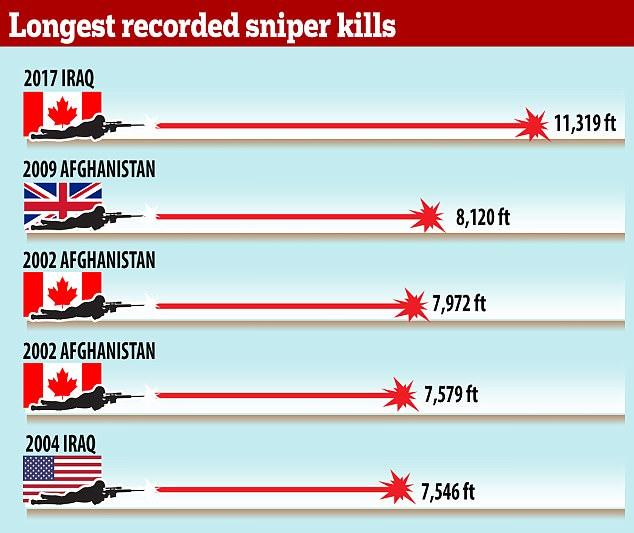 sniper kills.jpg