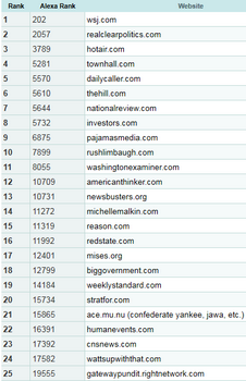 top150blogs2011.png