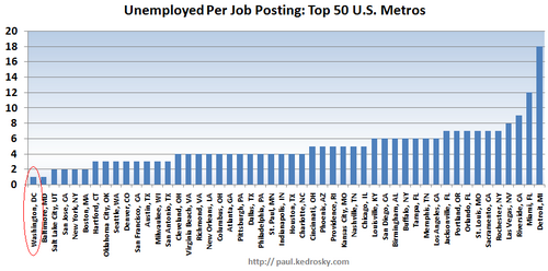 unemployed_jobs_cities.png