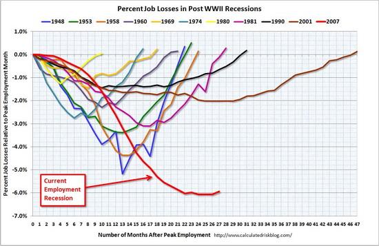 unemployment_duration_chart.jpg