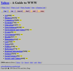 yahoo_1994.png